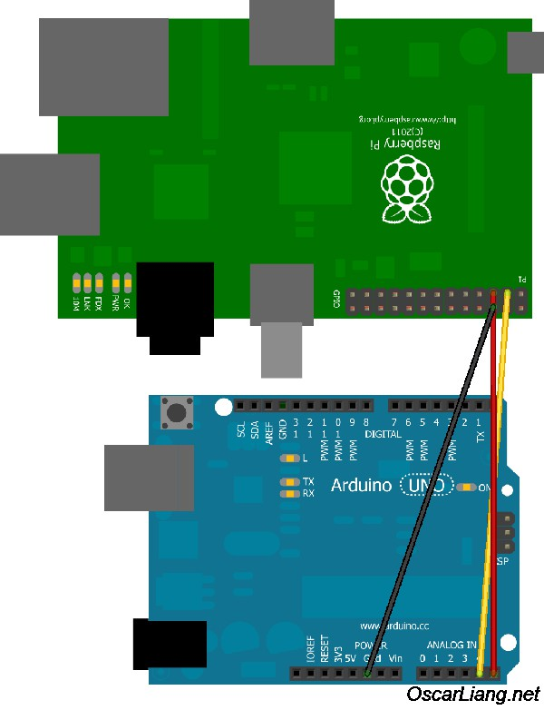 raspberry pi and arduino connected using i2c oscar liang rh oscarliang com Arduino Serial Begin Arduino Serial Programming