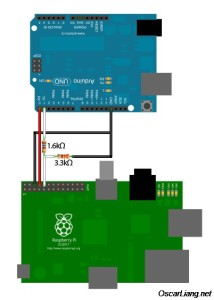 arduino-raspberry-pi-serial-connect-schematics