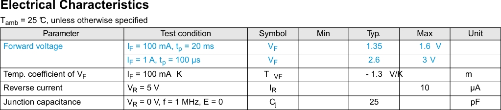 led-datasheet2