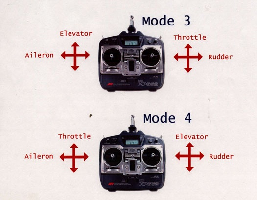 how to choose RC radio transmitter tx mode 3 4