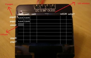 page-column-arduino-096-i2c-oled-display