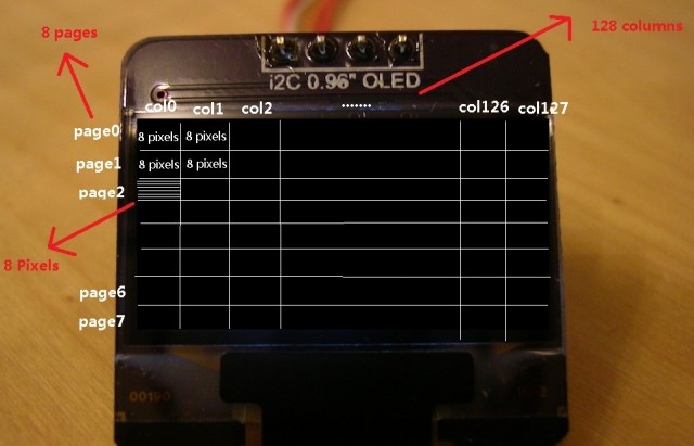 Arduino oled display library oscar liang