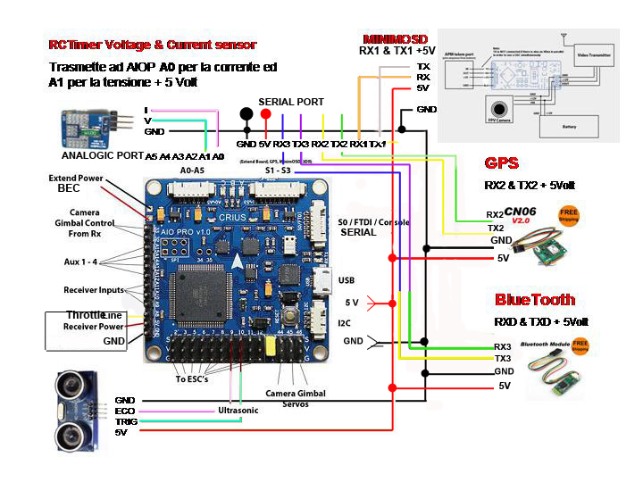 Crius aio wiring MPNG naze 32 wiring diagram naze32 rev6 smart port wiring diagram RC Wiring Diagrams at reclaimingppi.co