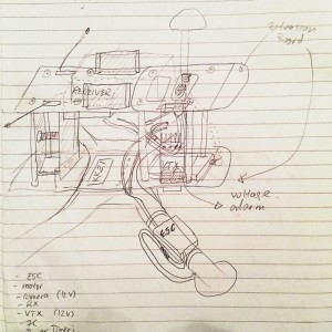 fpv250-setup-on-paper-drawing