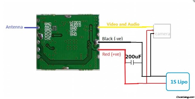 tx5823 5 8ghz 200mw video transmitter camera schematic diy mini 5 8ghz fpv video transmitter and 1g camera micro cmos camera wiring diagram at gsmportal.co