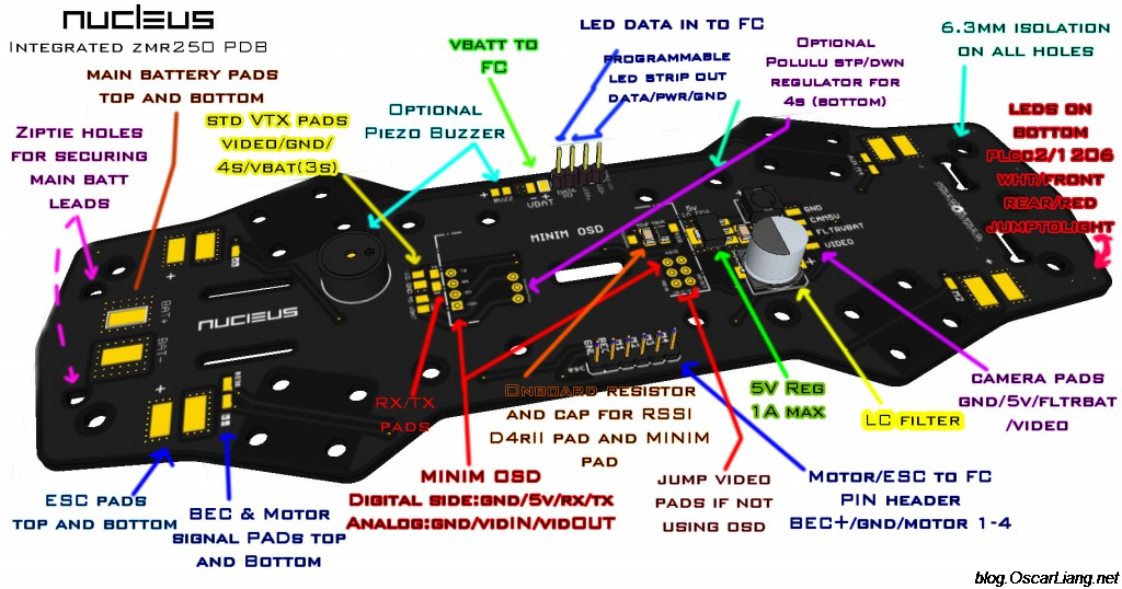 controller wiring diagram likewise eachine racer 250 cc3d