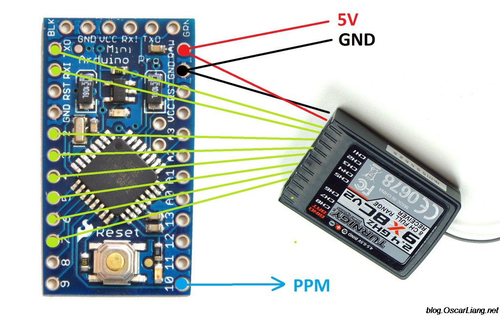 Diy pwm to ppm converter for ghz receiver using arduino