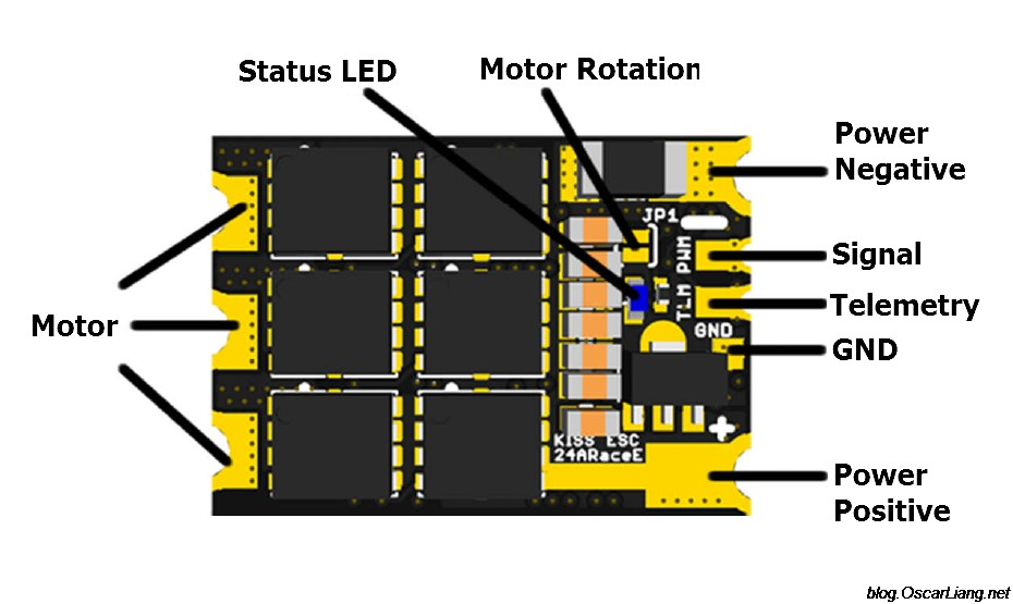 Kiss 24a Esc Race Edition Review Setup Guide Oscar Liang. Kiss 24a Esc Solder Pads Led Explain. Wiring. Drone Esc Wiring Diagram At Scoala.co