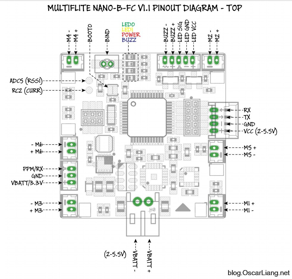multiFlite NANO-B-FC V1.1 pinout diagram top
