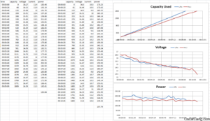 hyperion-hvli-lipo-excel-battery-data-analysis