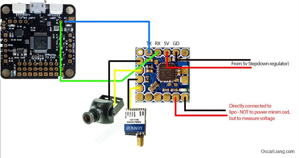spracing f3 EVO FC OSD minimosd connection 1024x542 spracing f3 evo fc setup tutorial oscar liang naze32 rev6 wiring diagram at panicattacktreatment.co