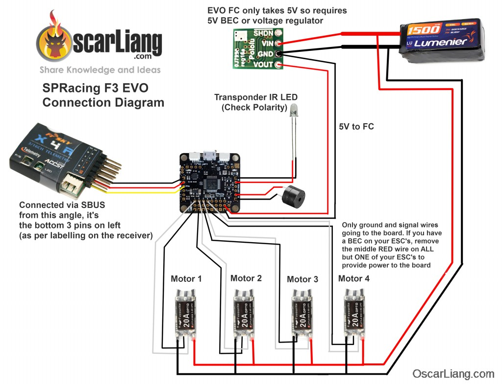 spracing f3 EVO FC WIRING connection spracing f3 evo fc setup tutorial oscar liang SP Racing F3 Wiring-Diagram 6CH Receiver at creativeand.co