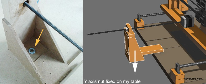 Y-axis-Nut-Fixed-cnc-machine