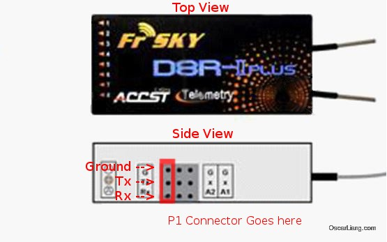 flash-frsky-rx-firmware-d series P1 port