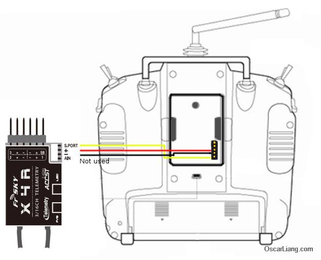 frsky x4r sb wiring diagram   27 wiring diagram images