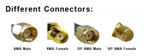 Video transmitter connectors