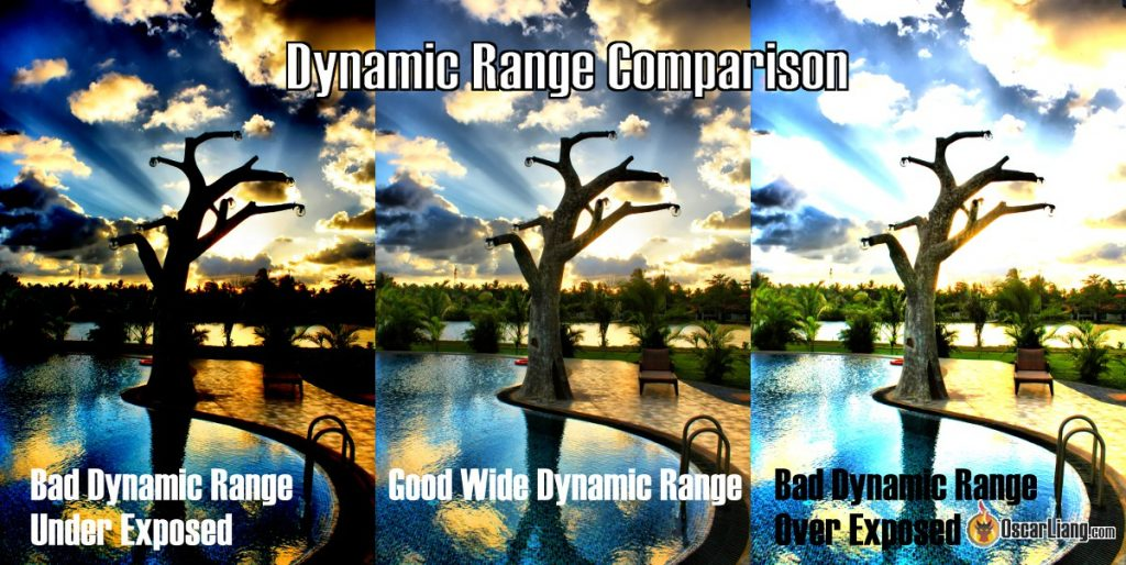 WDR - Wide Dynamic Range of an FPV Camera