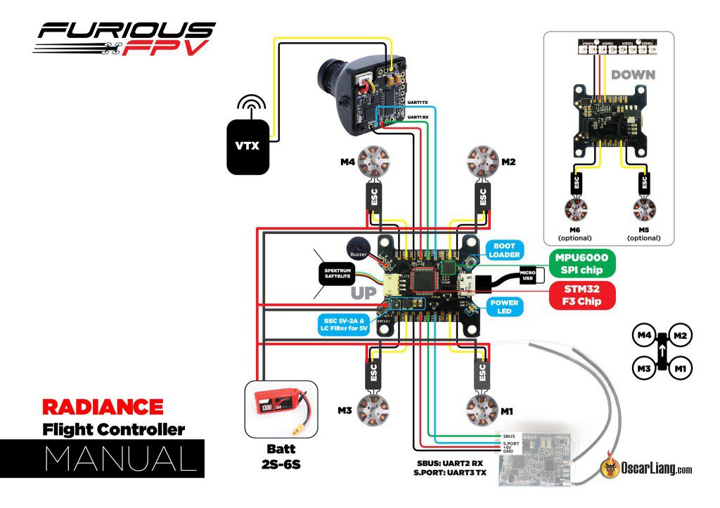 radiance fc flight controller furiousfpv prototype wiring diagram 1024x723 drone wiring diagram drone controller wiring diagram \u2022 wiring  at gsmx.co
