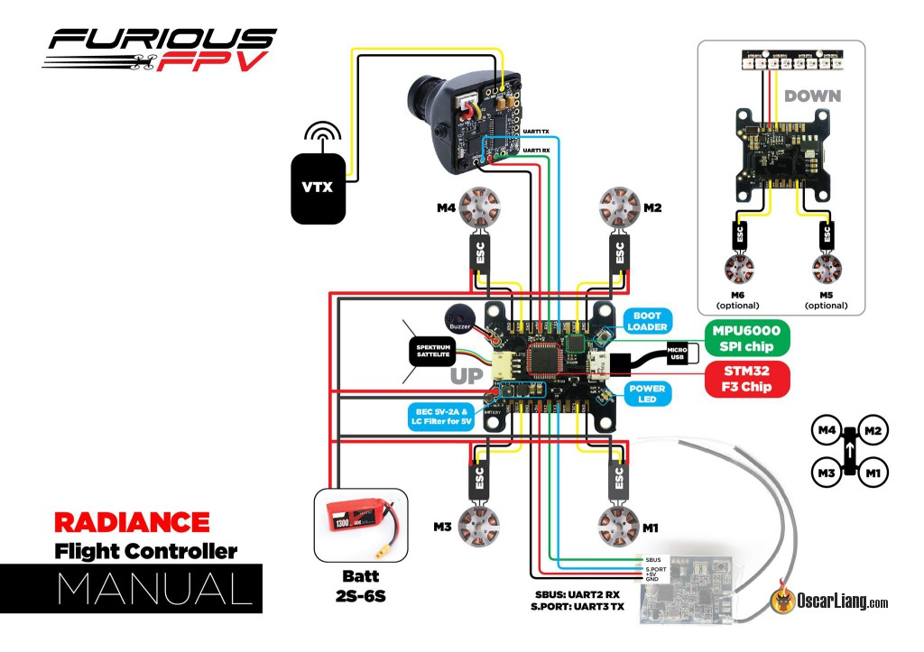 radiance fc flight controller furiousfpv prototype wiring diagram radiance flight controller by furiousfpv oscar liang on lumenier lux 2 wiring diagram