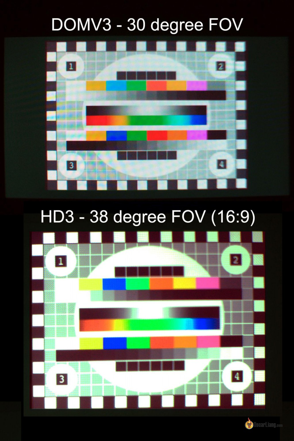 View as well Fatshark Hdv3 Vs Domv3 further ARDUPLC MICRO besides Pixel density 4k besides How Test Your Lens. on lcd chart