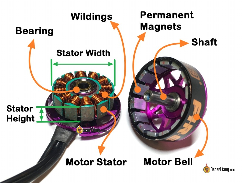 Quadcopter Motor Propeller on brushless dc motor windings