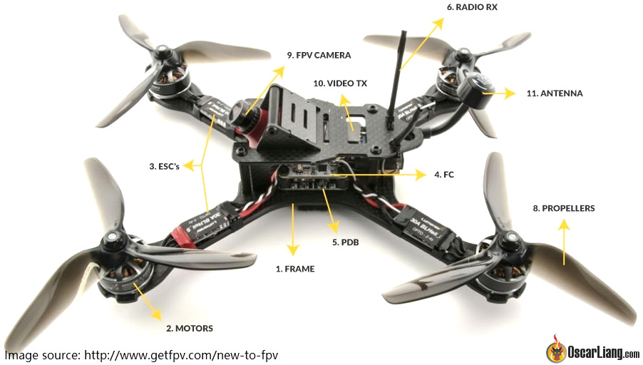 An FPV Racing Quadcopter Consists Of The Following Parts