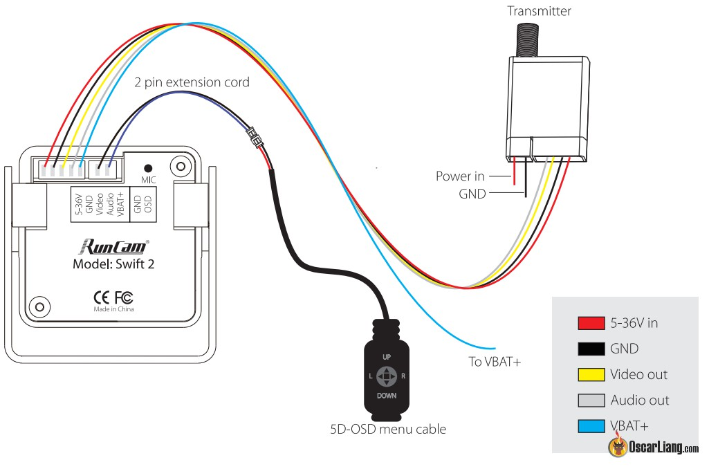 runcam swift 2 fpv camera preview review oscar liang Foxeer Camera Vtx Wiring Harness here is a connection diagram provided by runcam, between the camera and osd control (for camera settings), vtx and battery