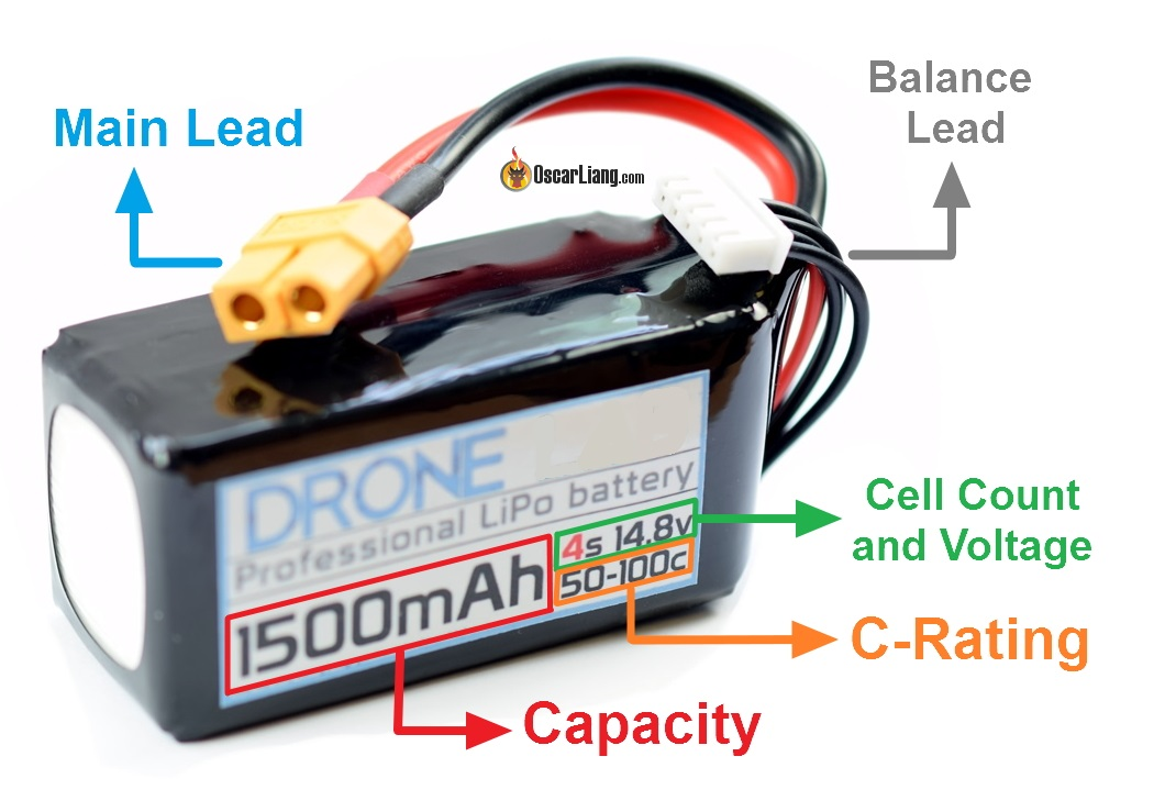 How To Choose Lipo Battery For Mini Quad Drones And Quadcopters Kit Charger Aki 12v Up 150a Label Explained Voltage Capacity Cell Count S