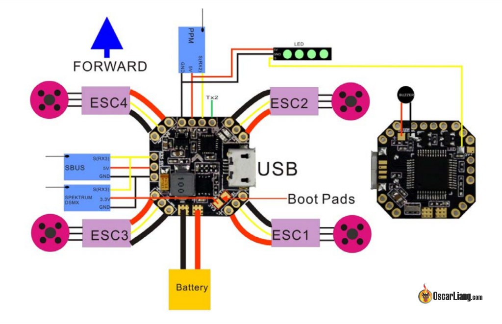 femto f3 fc flight controller emax review emax babyhawk 85mm brushless micro quad oscar liang Basic Electrical Wiring Diagrams at gsmportal.co