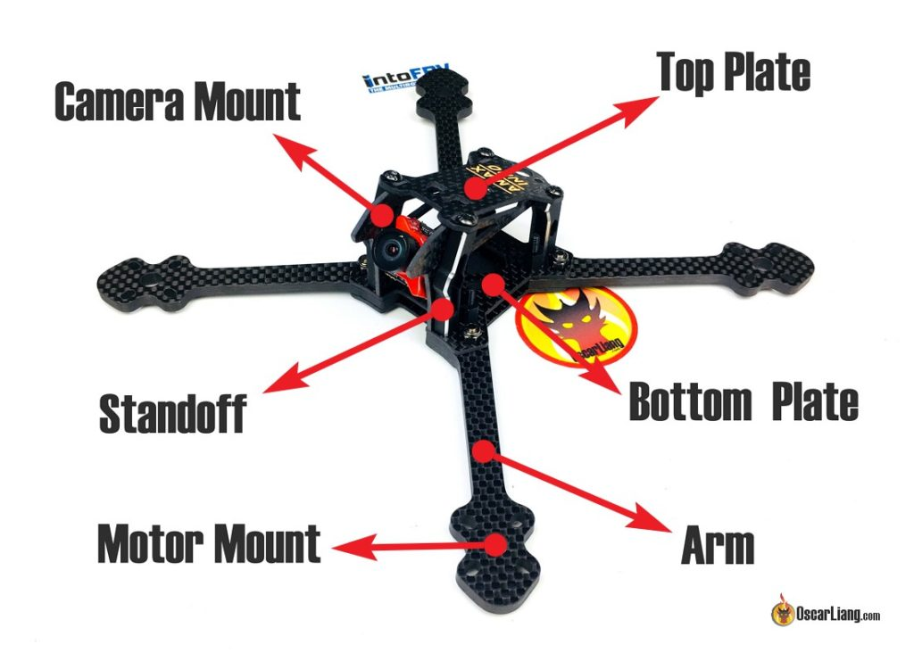 Mini Quad Frame Anatomy