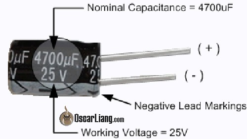 How to Read Capacitor Spec