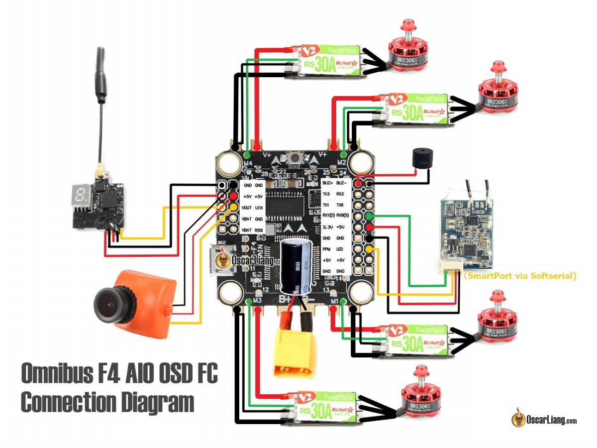 How To Build A Racing Drone Fpv Mini Quad Beginner Guide Oscar Liang Turnigy Wiring Diagram If You Are Using The Tattoo F4s Fc Here Is Connection