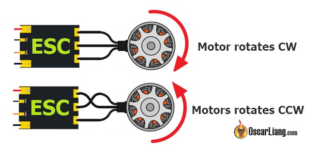 how to change motor direction in a quadcopter? oscar liangchange motor direction by swapping wires