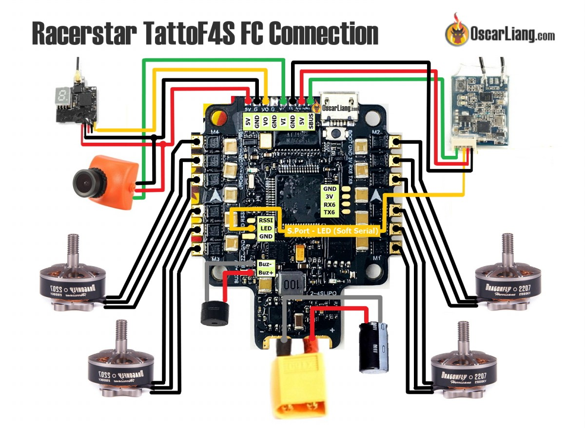 How To Build A Racing Drone Fpv Mini Quad Beginner Guide Oscar Liang North Star Brushless Capacitor Wiring Diagram If You Are Using The Tattoo F4s Fc Here Is Connection