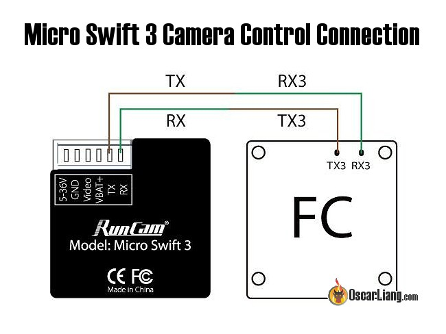 Swift 3 FPV Camera UART connection to FC for Camera Control