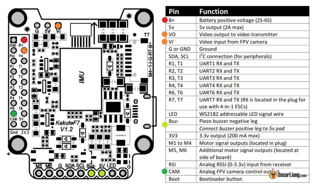 Kakute F Flight Controller Pin Out Diagram X