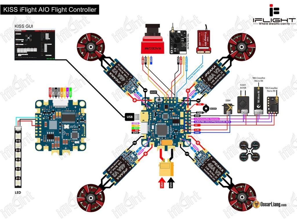 Review  iFlight KISS AIO Flight Controller  Oscar Liang