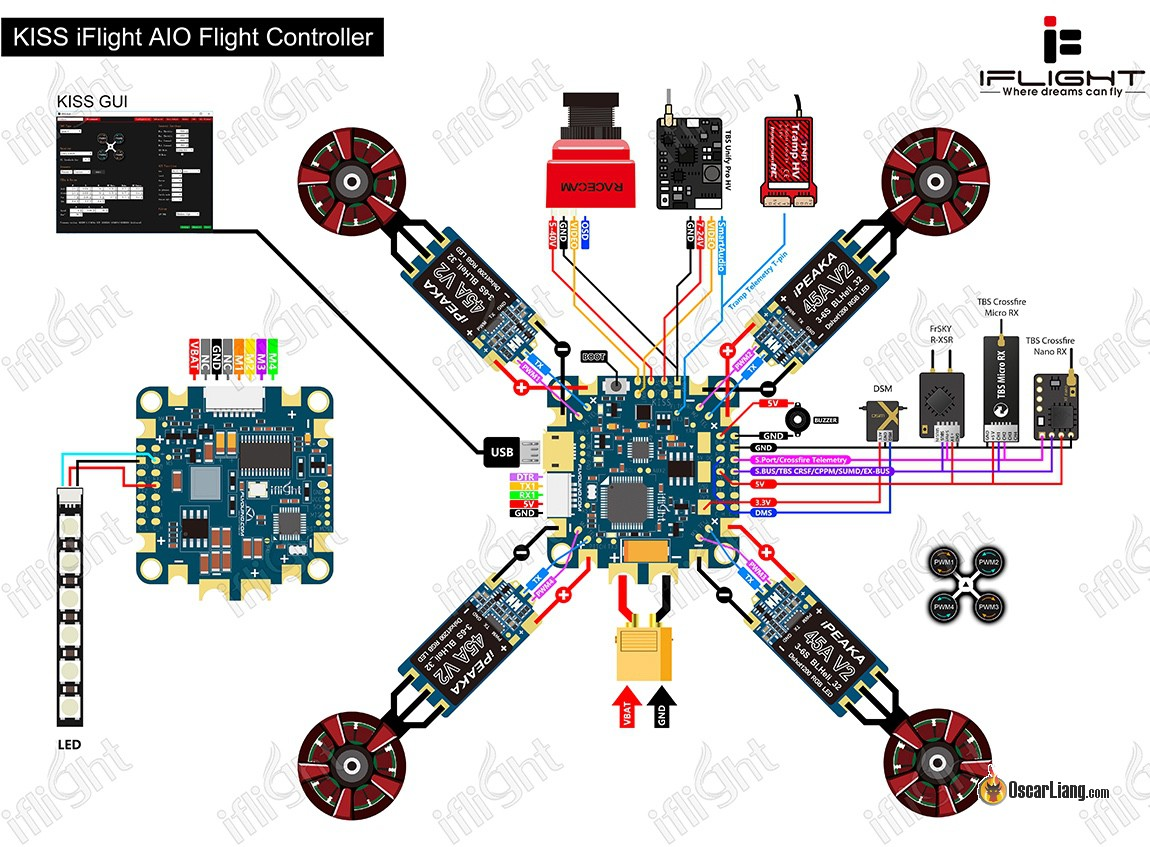 Review  Iflight Kiss Aio Flight Controller