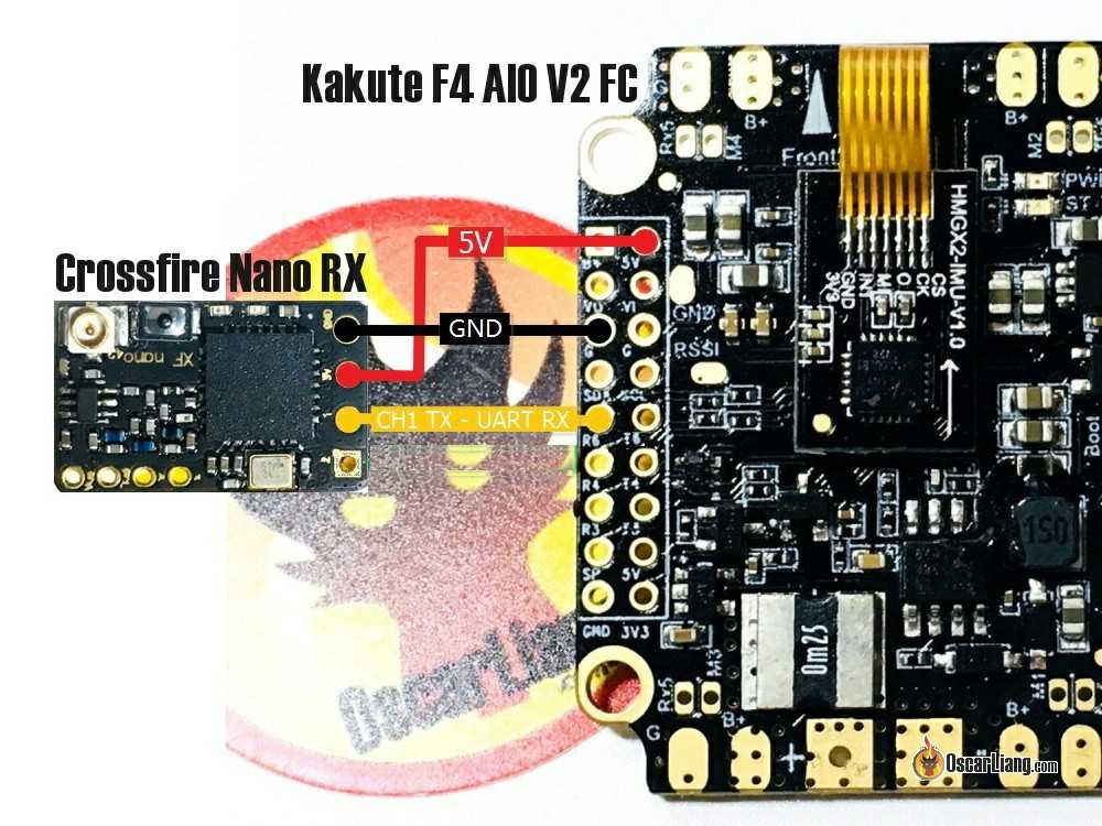 Crossfire Nano RX SBUS connection to FC
