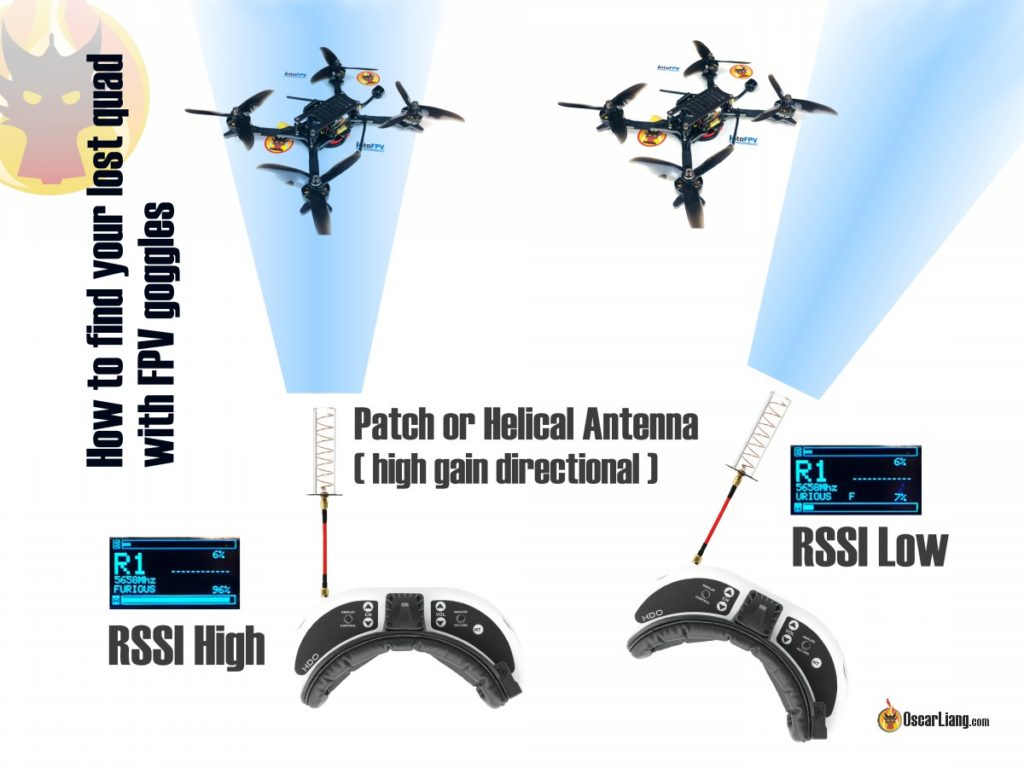 using fpv goggles diversity module to find lost fpv drone with RSSI