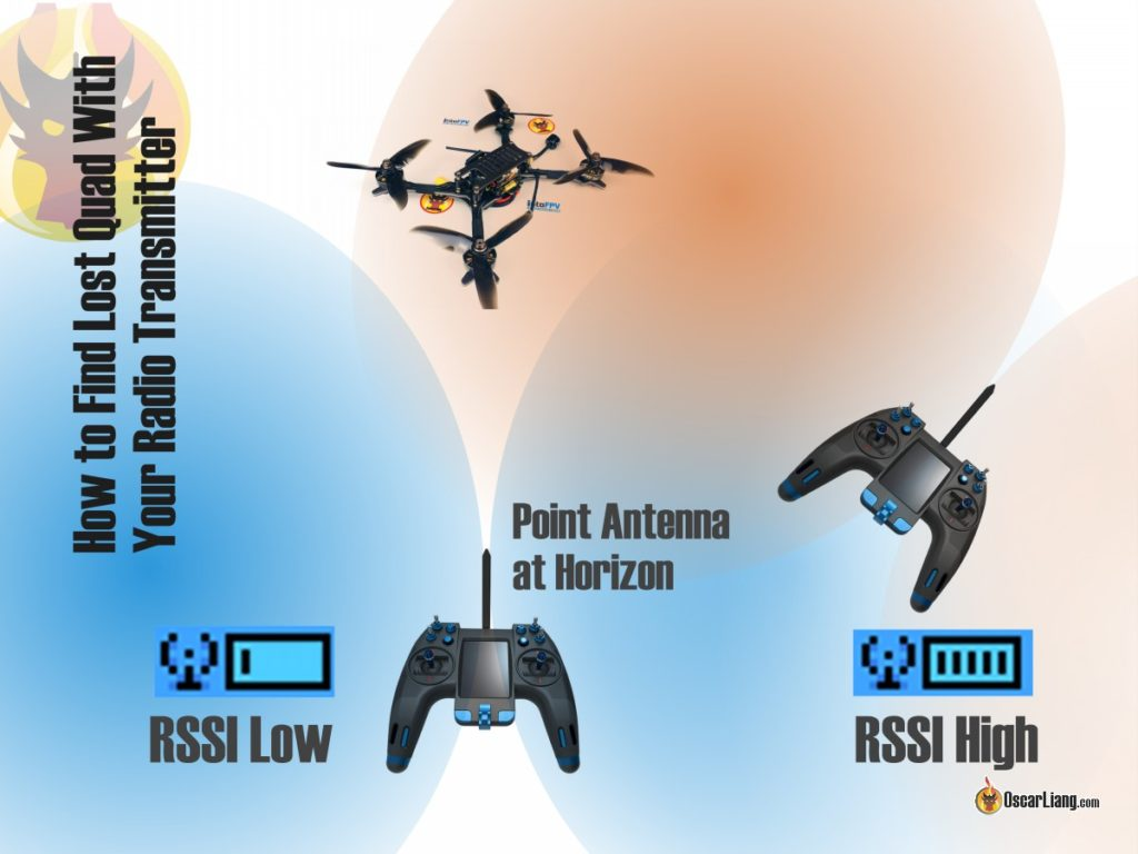 using radio to find lost fpv drone with RSSI