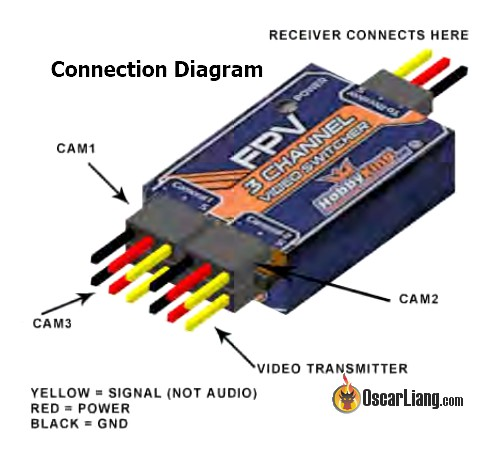 review hobbyking 3 channel video switcher oscar liang Ford F-150 Wiring Diagram by hooking up your radio receiver to the video switcher, you can toggle through the 3 video feeds using a 3 position switch on your transmitter