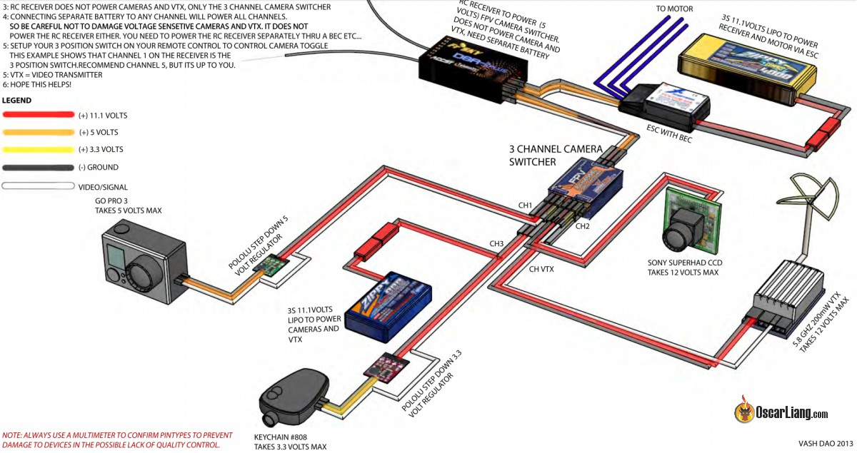 Electrical Wiring Diagram Video Camera