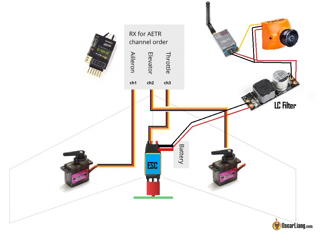 Esc Wiring Instructions