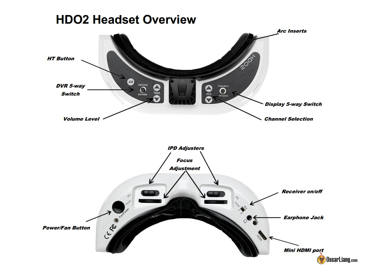 https://oscarliang.com/ctt/uploads/2019/10/fatshark-hdo2-fpv-goggles-buttons-port-location-top-bottom.jpg