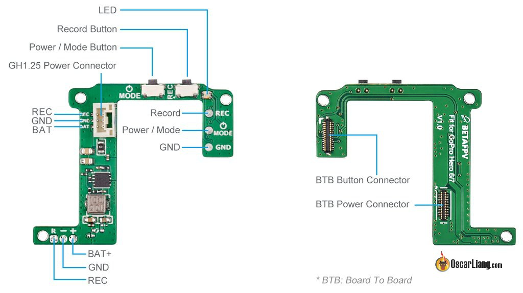 [DIAGRAM_5NL]  Bec Wiring Diagram For Fpv Car Equalizer Wiring Harness Adapter -  coding.the-damboel-30.florimunt.fr | Fpv Wiring Diagram |  | coding.the-damboel-30.florimunt.fr